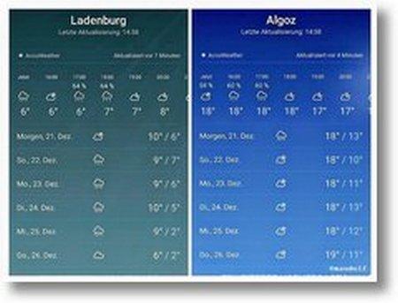 2019-12-20 WettervorhersageCOLLAGE